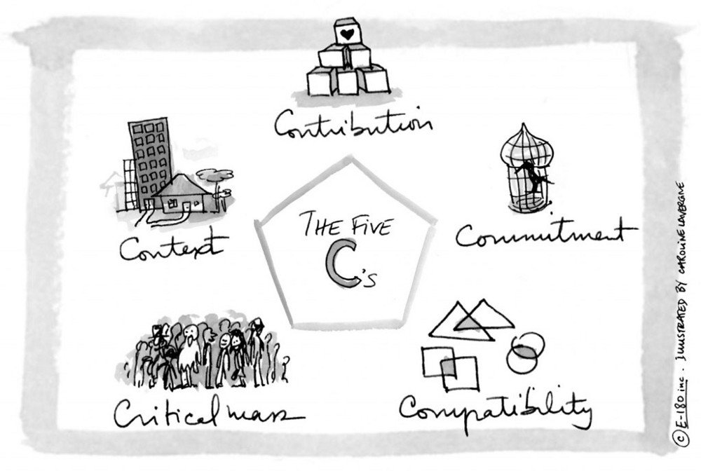 The 5 Core C's of a Bustling Peer-Learning Community